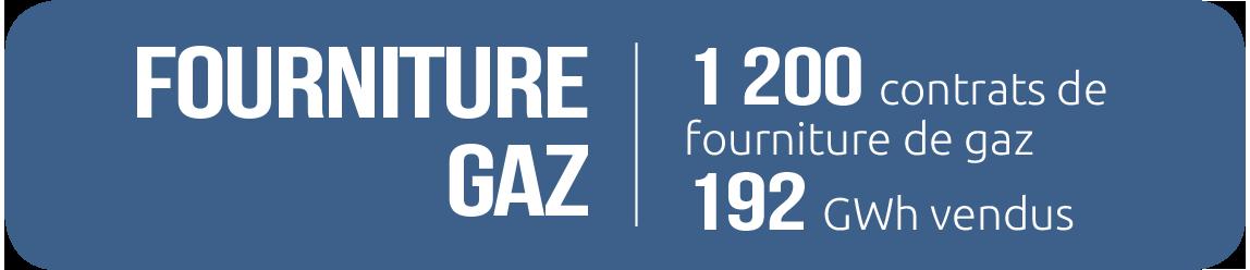 _Picto_chiffre_fourniture_gaz